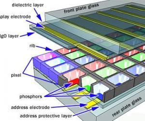 how does plasma tv work