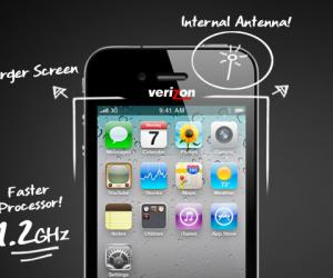 How To Disinfect Iphone  Screen