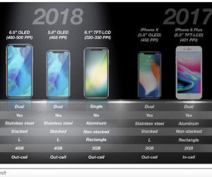 How to Disable Apple's Deliberate iPhone Slowdown [Jailbreak