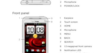 htc incredible 2 user manual emerges online rh news softpedia com htc incredible 2 user manual HTC Incredible Cases