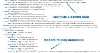 Cryptocurrency mining malware wiki