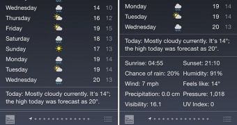 iOS 8 Weather App Gets Forecast from The Weather Channel