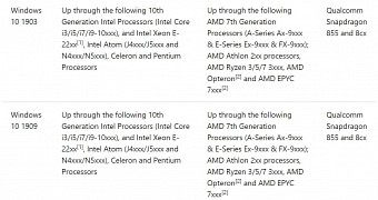 Processor requirements for Windows 10 version 1909 and 1903