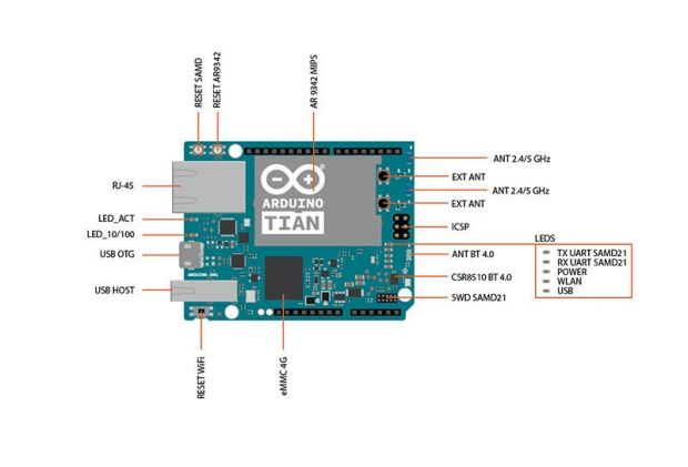 Arduino Tian's components