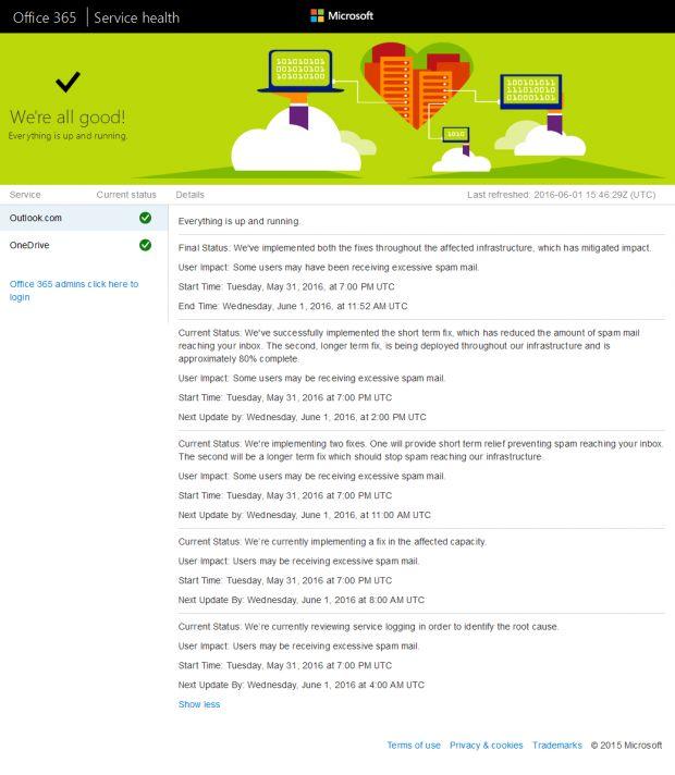 Microsoft Vista Wcry Patch Download