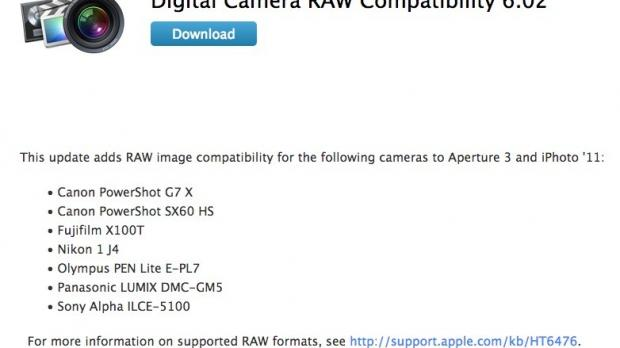 Apple Updates Aperture and iPhoto with New RAW Support