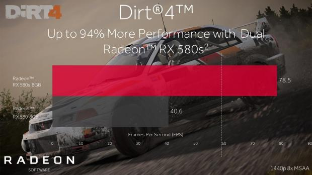 AMD's New 17 6 2 Radeon Software Crimson ReLive Edition Is Out
