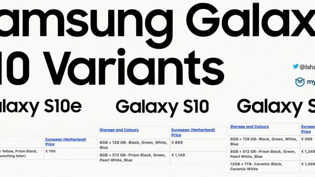 After getting a super-detailed look at the Samsung Galaxy S10 thanks to the leaked press photos, here's what appears to be the European pricing of the upcoming flagship.