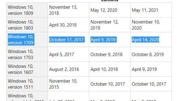Microsoft to Retire Windows 10 Version 1709 Home and Pro