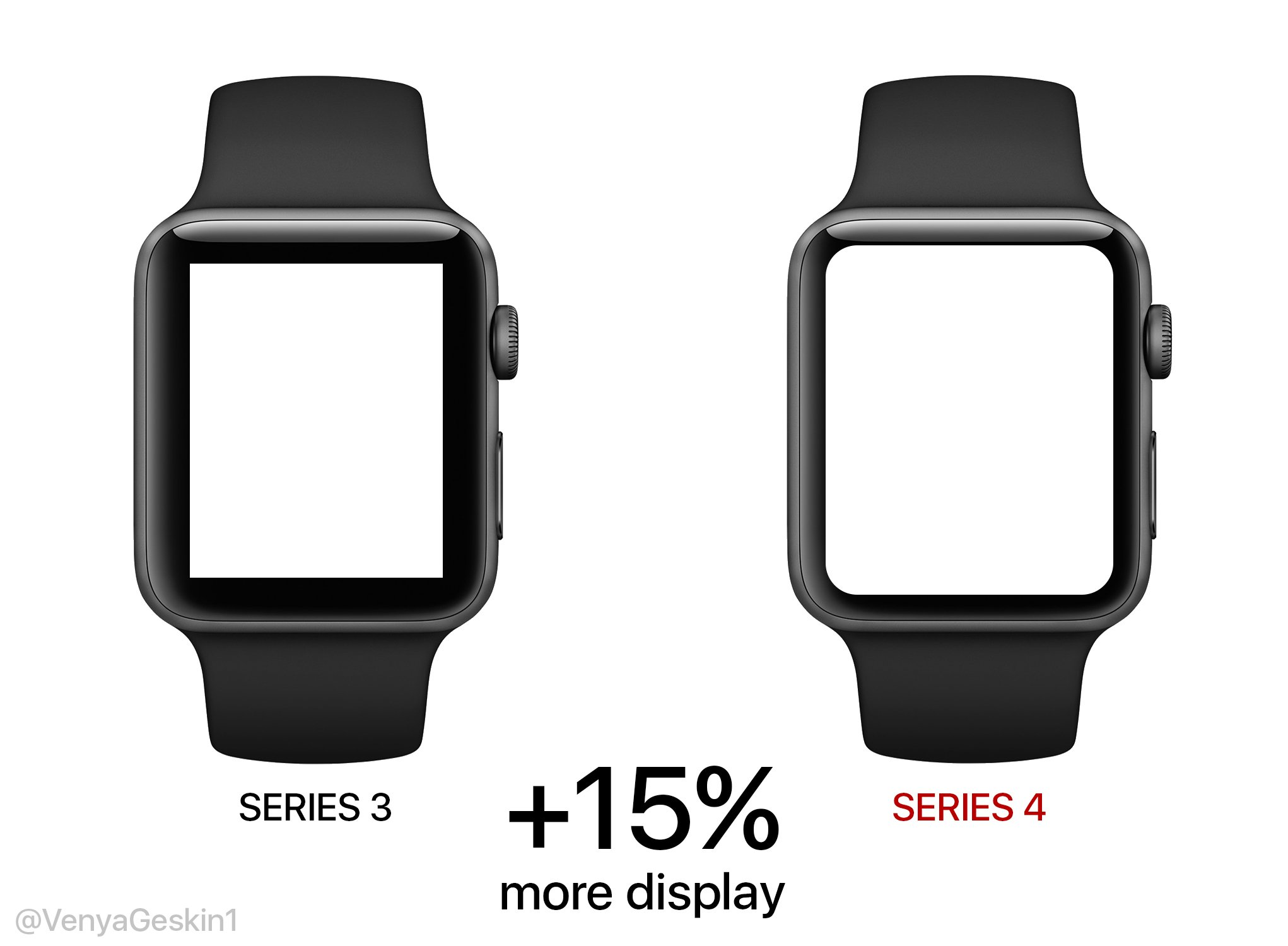 30237633eb 2018 Apple Watch Models to Have New Design with 15% Bigger Display ...
