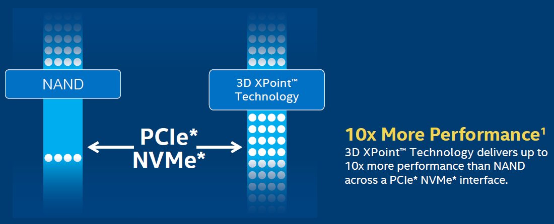 3D XPoint by Intel and Micron, a Hundred Times Faster than NAND
