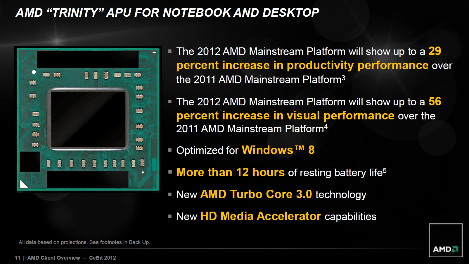 AMD A6-4400M CHIPSET DRIVER UPDATE
