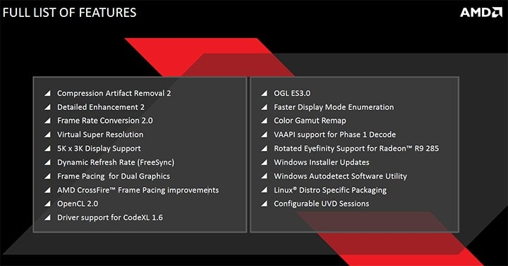 AMD Catalyst Omega Graphics Driver 14 12 Is Live – Download and