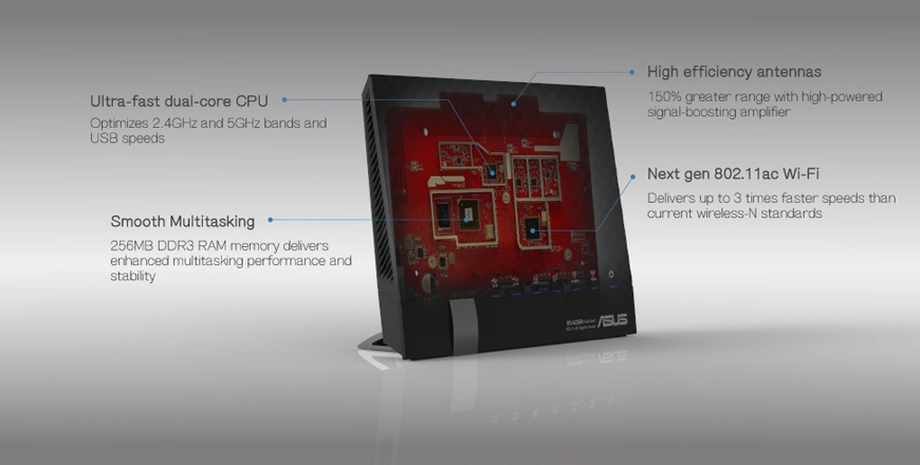 ASUS RT-AC87, -AC66, and -AC56 Receive Firmware 3 0 0 4