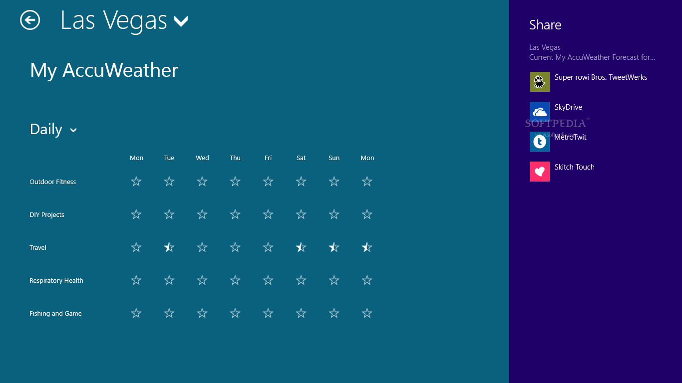 Windows 8 The Official Review: AccuWeather For Windows 8 Review