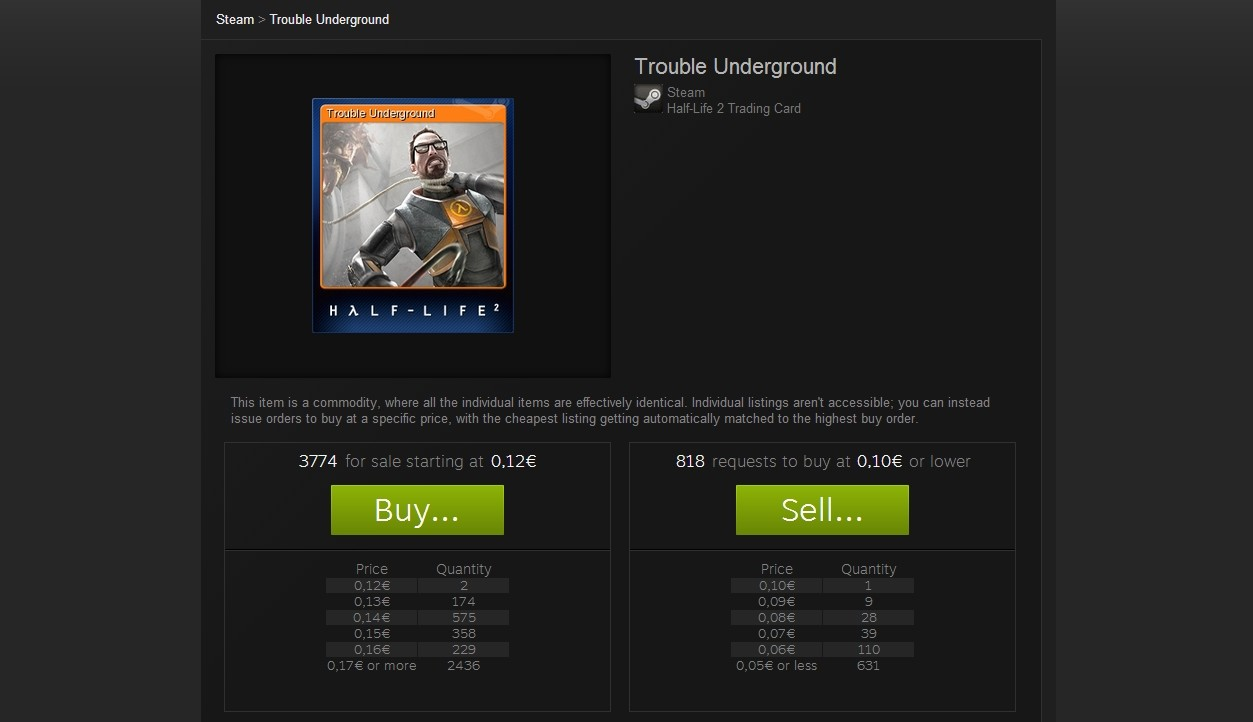 Ahead of Steam Summer Sale 2014, Valve Introduces New Steam