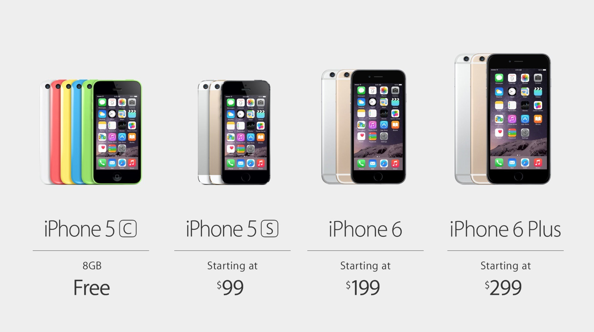 iphone 5s for free all iphone models and their prices what will you get 14797