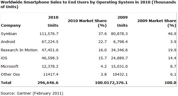 ending unit sales reporting - 1076×600