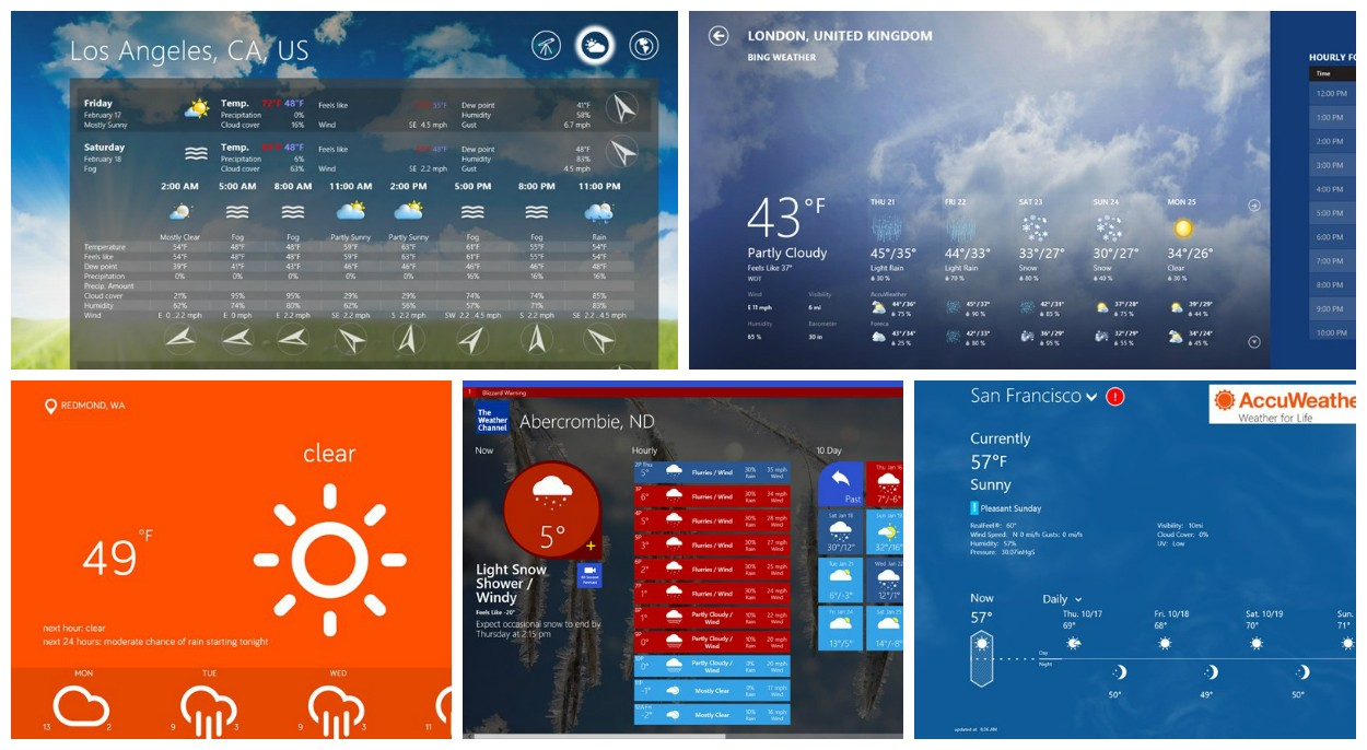 Best Five Free Weather Apps for Windows 8