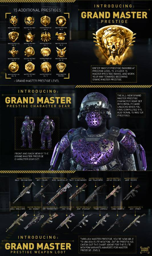 Cod aw matchmaking patch
