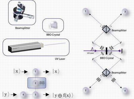 Cluster State Quantum Computer Using Deutsch's Algorithm
