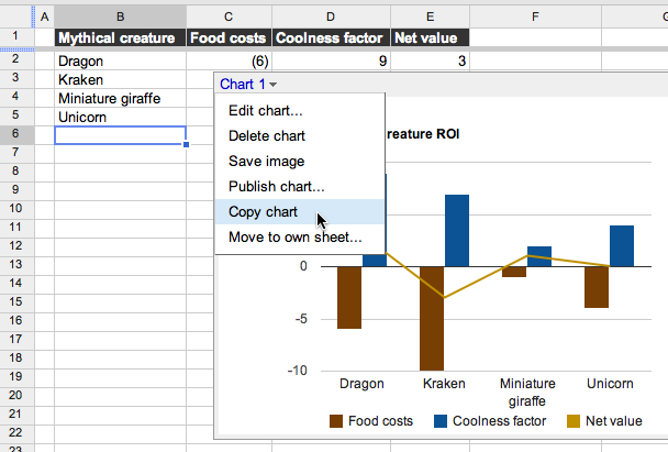 copy charts between google docs documents and new chart types