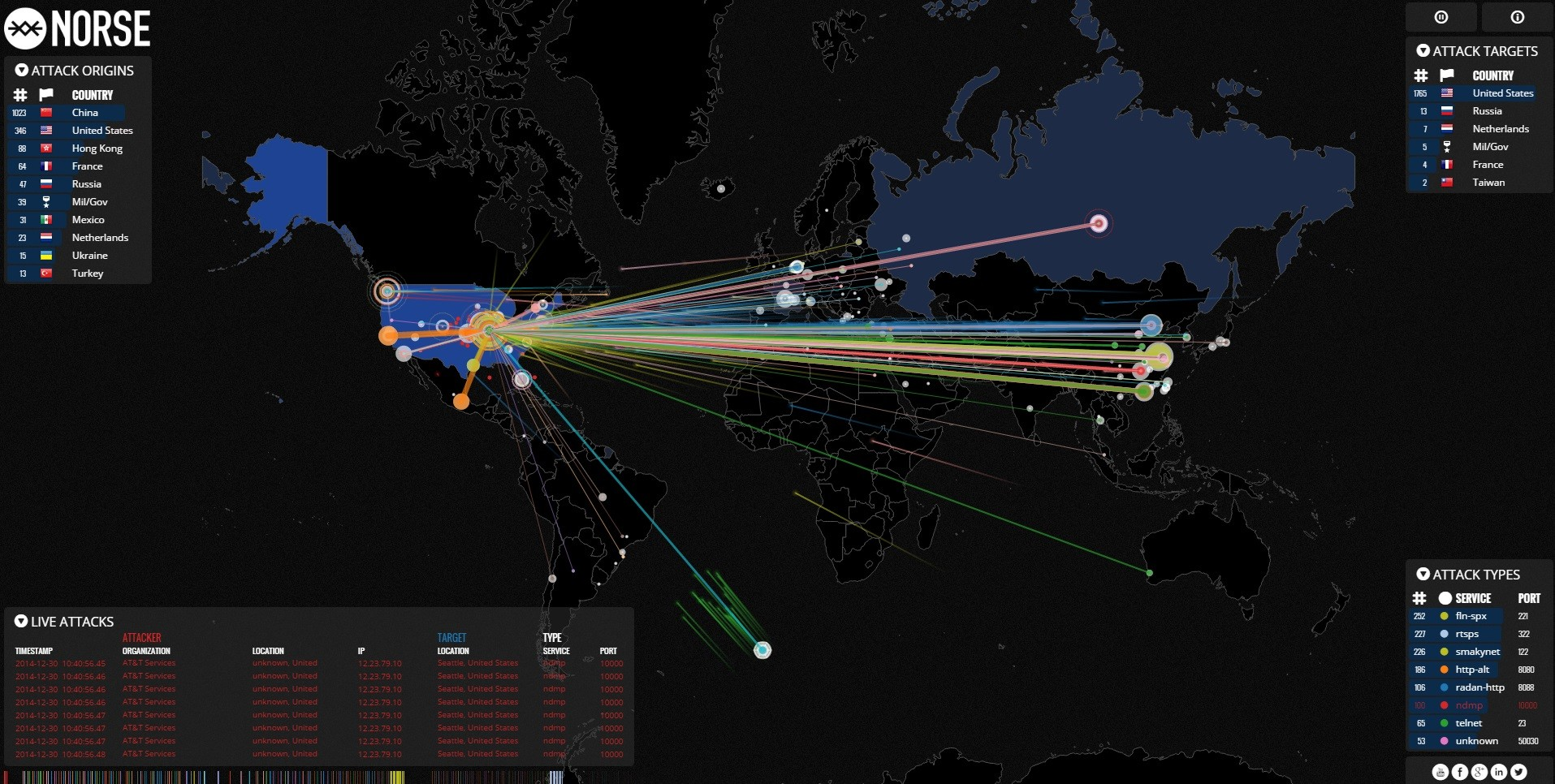 Cyber attack maps are a trove of information threat map from norse shows powerful attack on the us gumiabroncs Choice Image