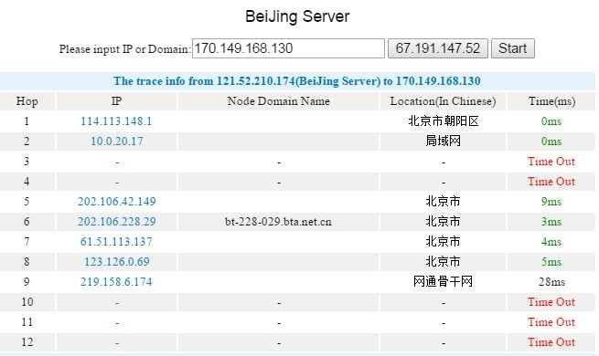 DDoS Attack on GitHub Traced to Chinese Government