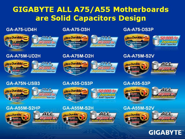 Gigabyte Announces 12 FM1 Motherboards for AMD Llano APUs
