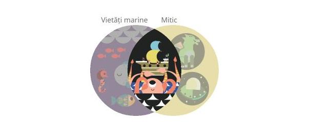 Google celebrates venn diagram inventor with awesome doodle google doodles a few venn diagrams choose your main category the kraken ccuart Gallery