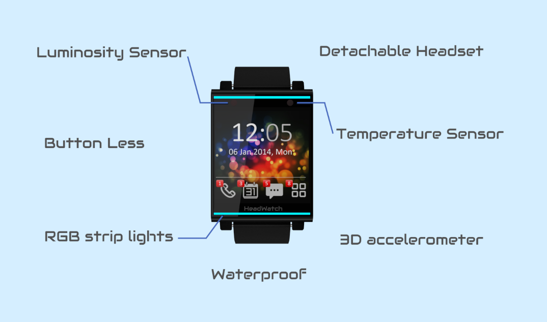 Headwatch Smartwatch Doubles As Bluetooth Headset Video