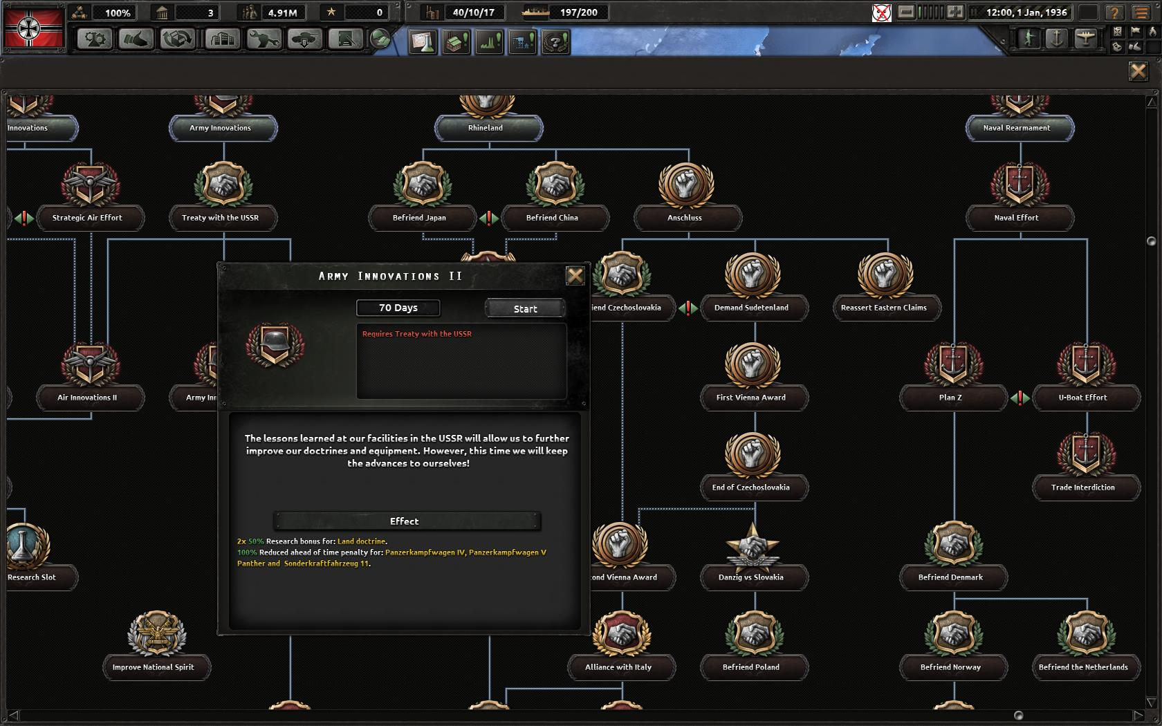 Hearts of Iron IV Delayed, No New Launch Window Revealed