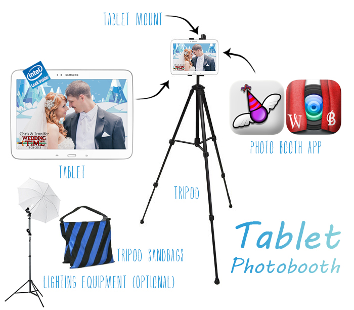 How You Can Turn Your Tablet into a Photobooth