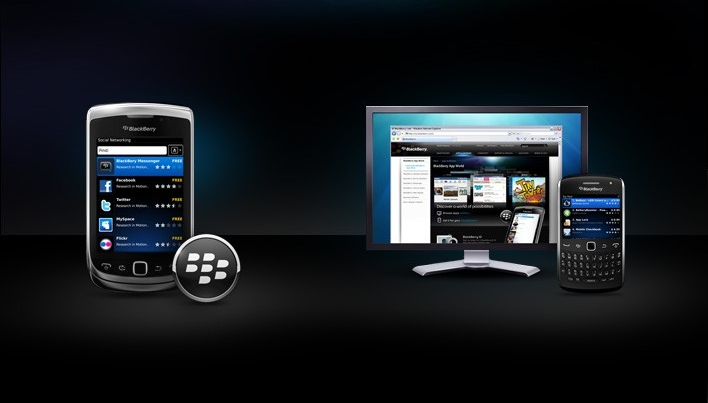 How to Make the BlackBerry App World Icon Appear After Update