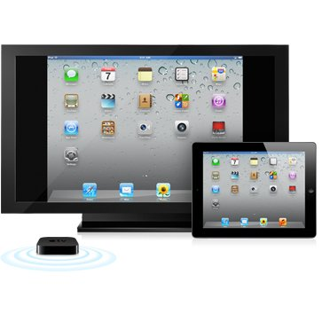 How to Use AirPlay Mirroring on iPhone, iPad