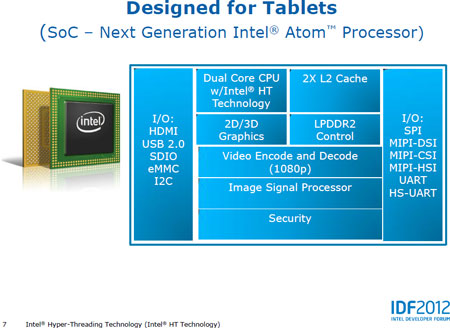 Intel Clover Trail Comes with LTE, 8MP Camera, NFC and GPS