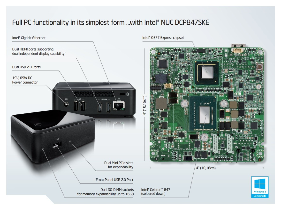 Nuc Driver Bundle
