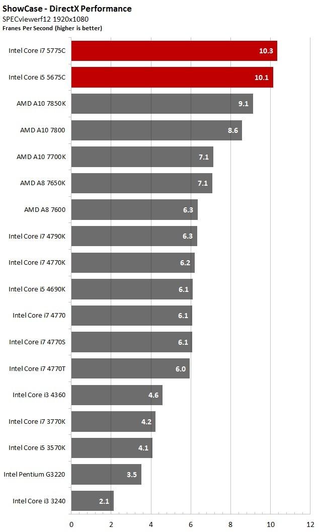 Samsung Kies - Free Download for Windows 10 64 bit / 32 bit