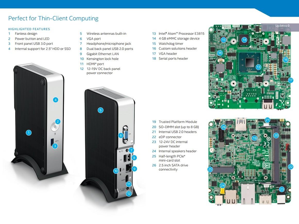 Intel's DE3815TY NUC Receives BIOS Version 0037 – Update Visual BIOS