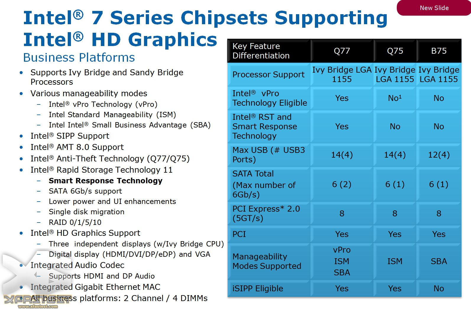 INTEL CHIPSET FAMILY DRIVER FOR MAC DOWNLOAD