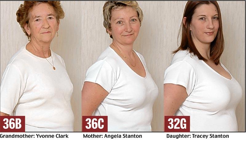 9d1677de7f Junk Food Boosts Boob Size in Younger Generations