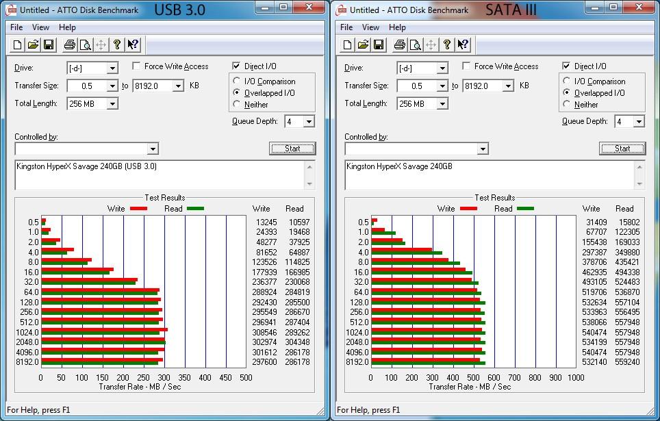 Aliexpress.com: Compre Kingston HyperX Savage SATA III SSD 120GB 240GB 2.5  Inch SATA 3 Internal Solid State Drive Gaming for Desktop PC Notebook de ...