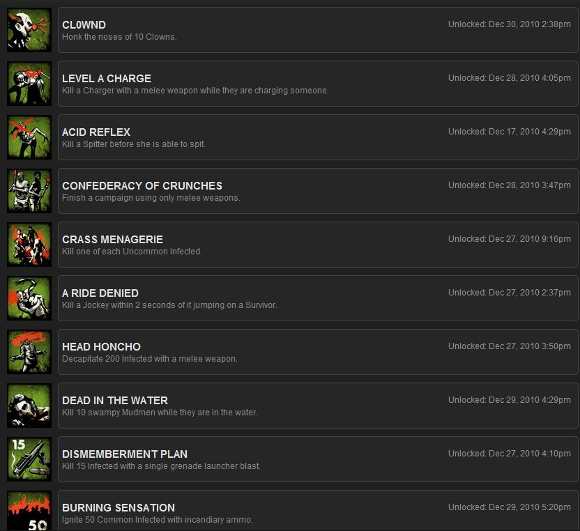 Left 4 Dead 2 Diary - Hunting for Achievements