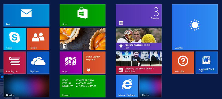 Microsoft Publicly Admits That Windows 8 Sales Have Been ...