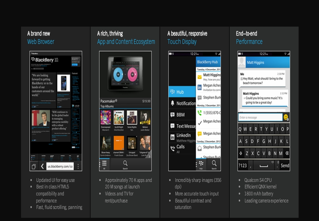 More BlackBerry 10 Details Emerge in Leaked Training Materials