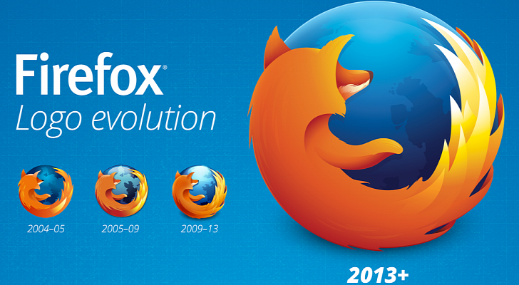Mozilla Firefox 25 Is Now Available for Download