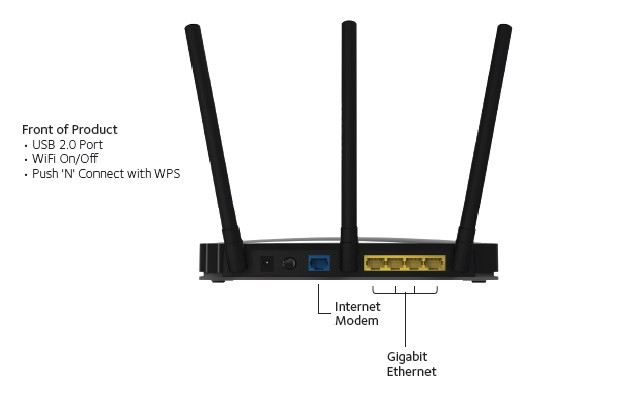 Netgear Wifi Router Back – Wonderful Image Gallery