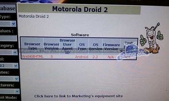 Droid mini release date in Perth