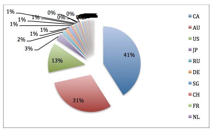 New MS Word Exploit Kit Adds Statistics Tool to Track Success of the