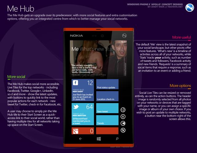 New Windows Phone 8 Concept Emerges